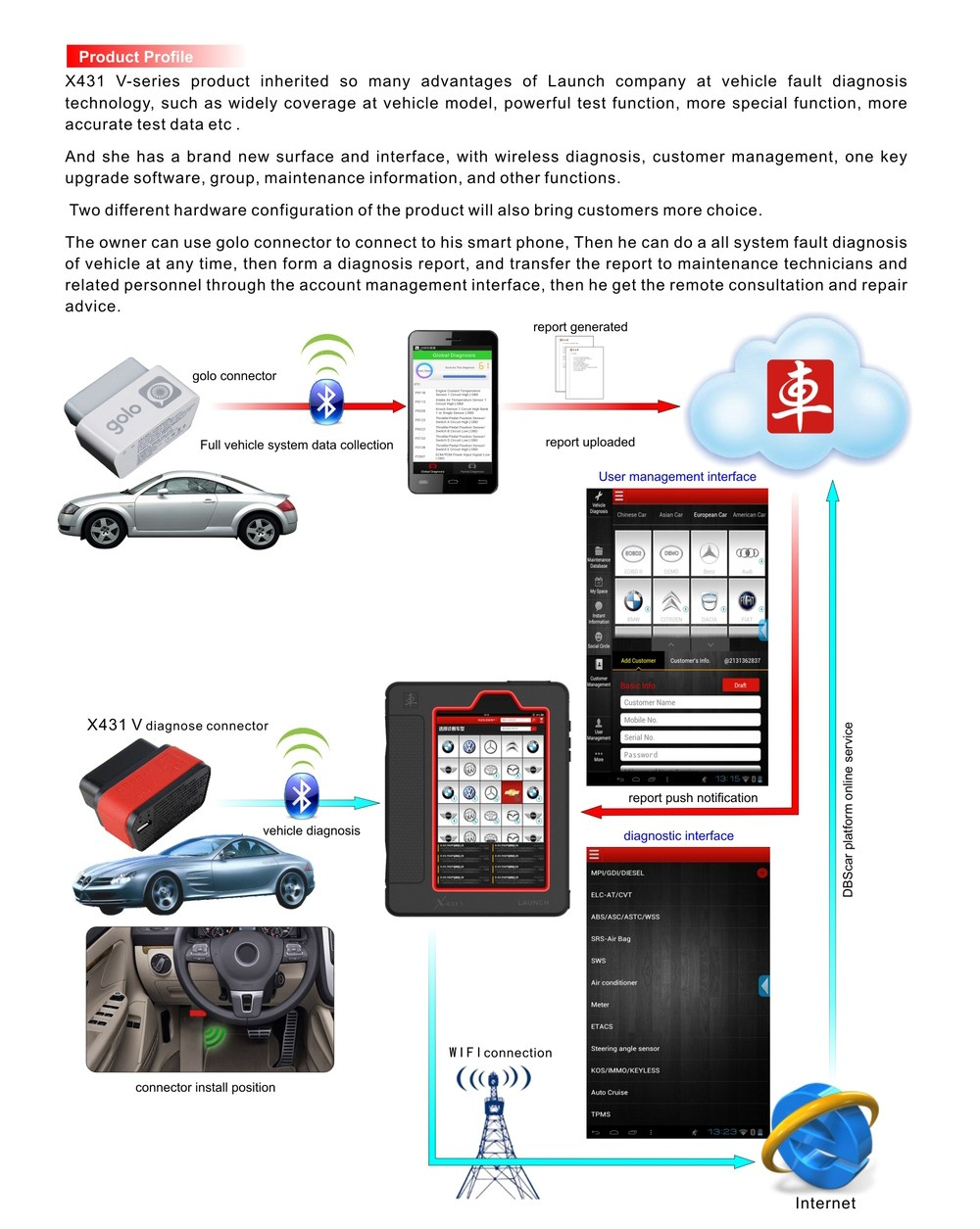 Newest 7'' Launch X431 V Car Scanner With Wifi/Bluetooth Full System Diagnostic Scan Tool With 2 Years Update Online For Free