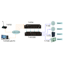 Digital IP addressable network audio ip public address system for project