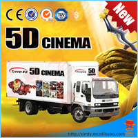 5d Motion Cinema 7d Theater Entertainment