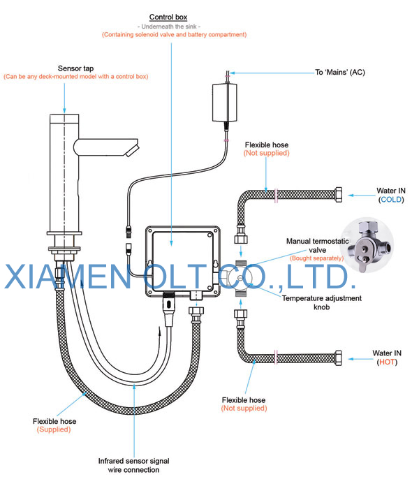 Thermostatic Mixing Valve Installation: 2015 Hot Sales Thermostatic Mixing Valve