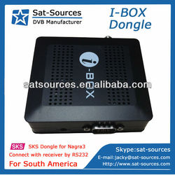 SKS Dongle Receiver for South America