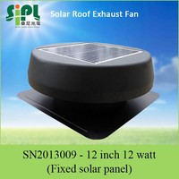 12 inch Solar Ventilator Blower Fan by 12 Watt Solar Panel