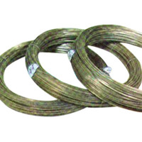Electric Resistanec Alloy Wires