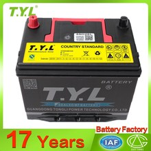 Best selling 12v65ah lead-acid car battery with low price