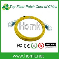 factory supply fiber optic patch cable with splitter,1*2 splitte fiber jumpers