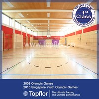 PVC Sports Surface/Used Wood Basketball Floors for Sale