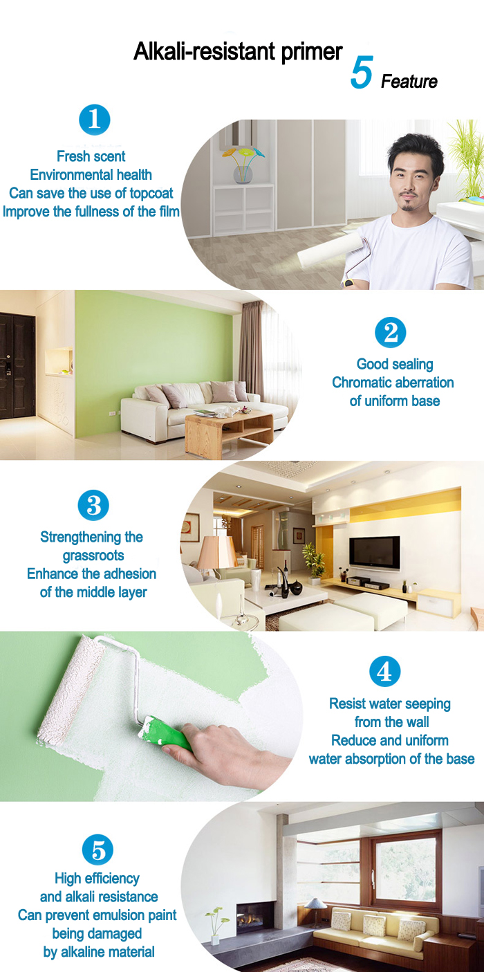 Sealed alkali-resistant primer paint for interior wall decorative
