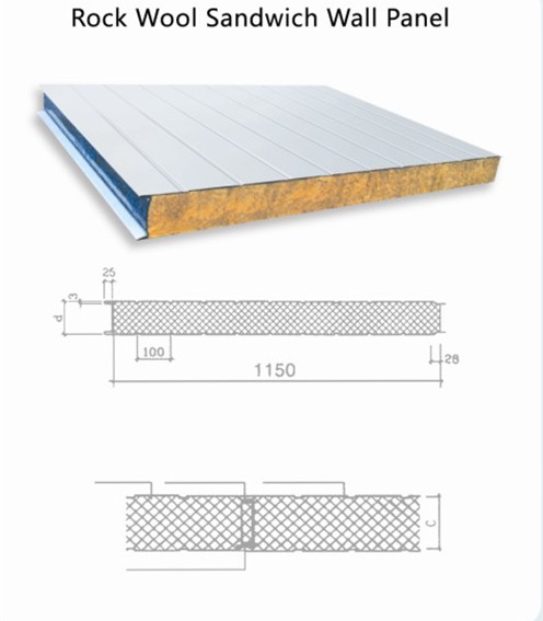 energy saving fiberglass fabric/rock wool sandwich panel walls made in shijiazhuang china