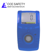 Portable ammonia meter detector with data logging and real time display for gas