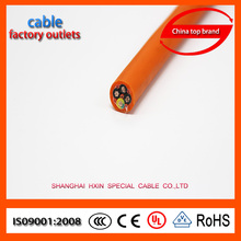 pvc insulated &sheath control cable