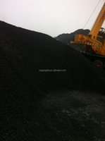 Factory price Hard coke/Nut coke/Foundry coke 30-80mm FC85%min