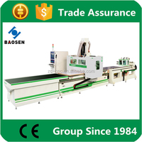 Hot Sales!!! Wood Panel Furniture Making Machine with Automatic Loading and Unloading System B1-48ABPT