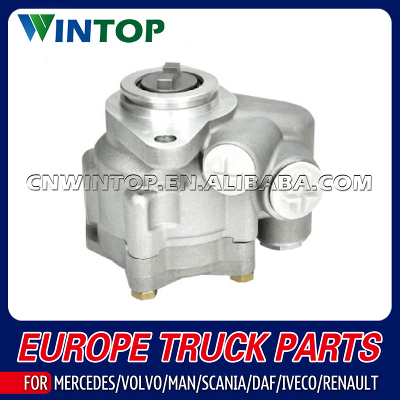 MAN truck Power Steering Pump Ref No.: 7685 955 247