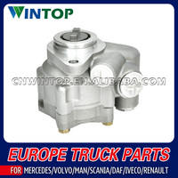 MAN Truck Power Steering Pump Ref