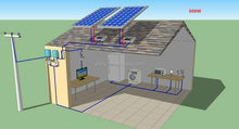 Yuanlv 10kw solar panel system on grid solar mounting system structure
