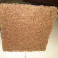 Good Cocoplate Insulation Against Heat Losses