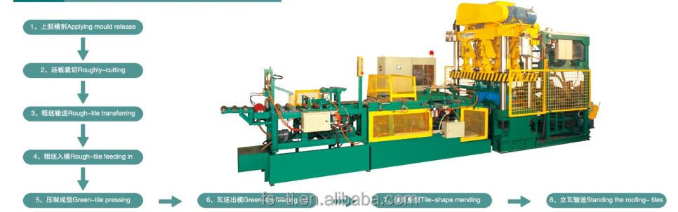 ROOFING TILE PRESS LINE WITH DOUBLE MOULDS