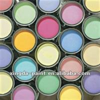 Water based Exterior Wall Emulsion Primer Paint