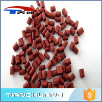 factory direct sale Red phosphorus in hot sale