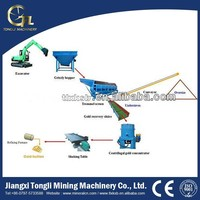 Tommerl Gold Wash Plant/ river gold deposits mining equipment for sale