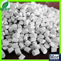 ABS/PP/PET white master batch for blow molding/injection
