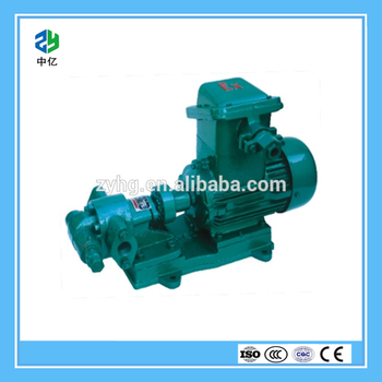 KCB series gear oil pump
