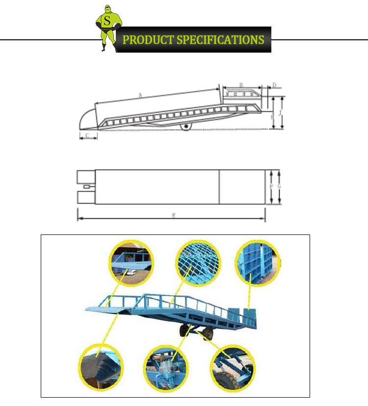 SAMCY Ramp Competity Price Mobile Loading Yard Ramp for Sale