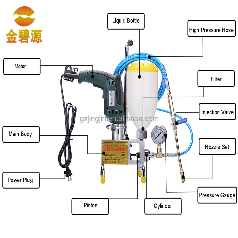 Machinery for construction Machinery for construction and high pressure injection grout