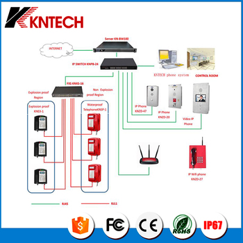 communication IP Phone Server Multi-Party Emergency wifi intercom paging system
