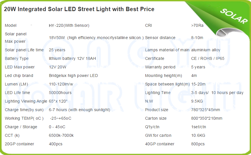 20W Integrated Solar LED Street Light with Best Price