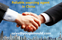 China sourcing agent service with low commission