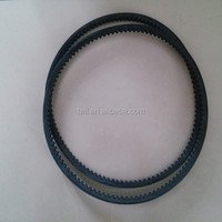 NBR megadyne timing belt made in China