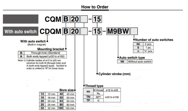 SMC Type CQMB32-10 Compact Cylinder Guide Rod Type Double Acting  Free shipment