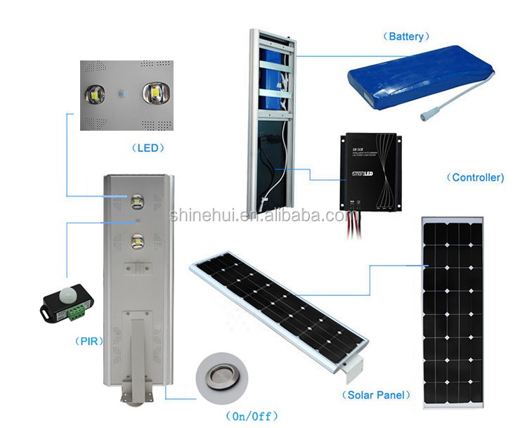 50W Factory Price Integrated LED All In One Solar Street Light