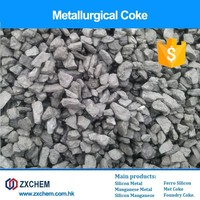 Metallurgical Coke Met Coke In Making