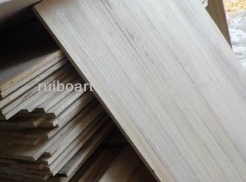 20mm paulownia wood price