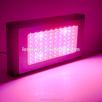 Plastic hobby indoor garden led grow lights with low price