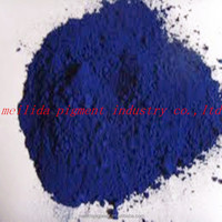 environmental protect water based disperse pigment blue