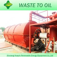 Small Pyrolysis Machine Recycling Tires/Plastic to Oil With Low Cost and Earnings Fast