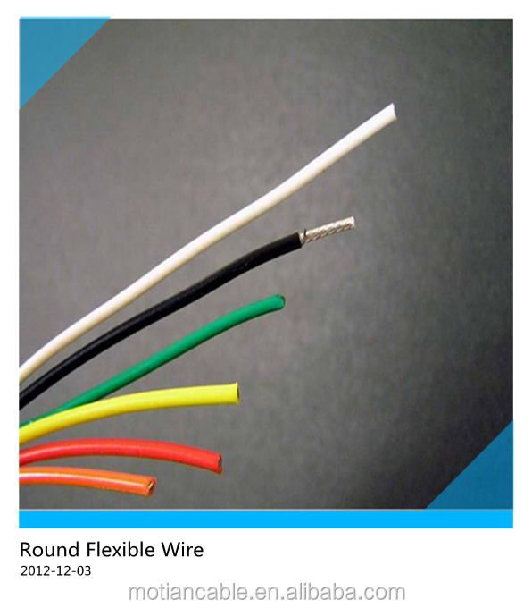 Flame retardant copper used make electrical wires soft wiring