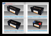 lithium ion car battery sale