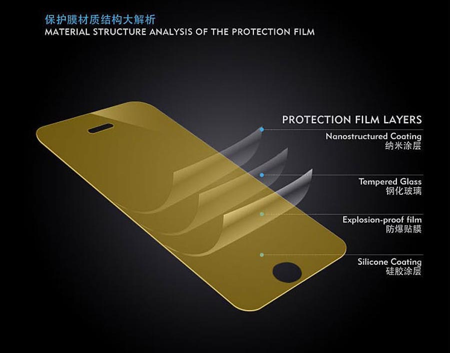 Hot Selling Tempered Glass Screen Protector for Motorola Moto G