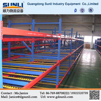 Automatically Sliding Storage Gravity Warehouse Roller Rack System