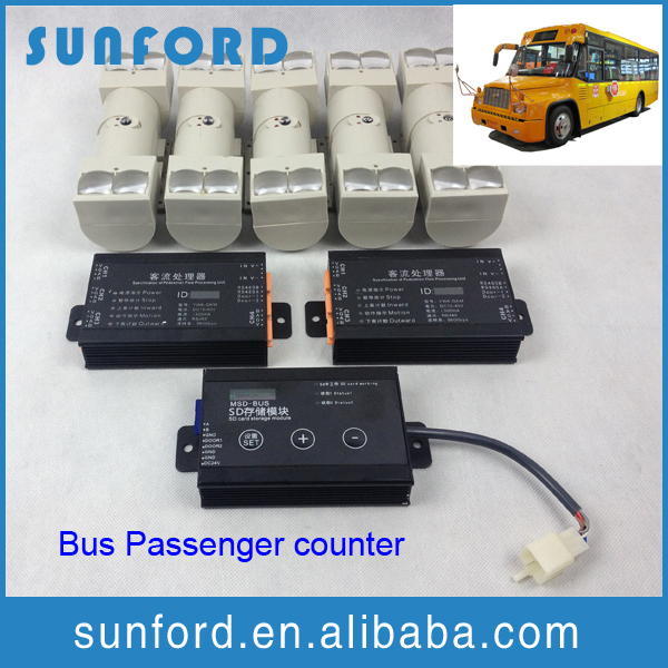 Flow transducer passengers people sale counter digital counting system