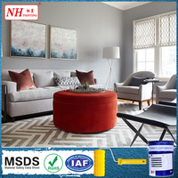 Water based acrylic emulsion paint with good anti-fungus performance
