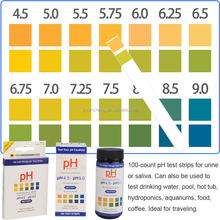 Home For Urine Ph Test Strip Factory