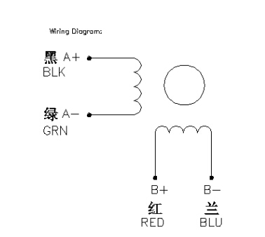L14 20 Plug 3 Wire 240 Wiring Diagram also Nema 30 Receptacle Wiring Diagram On 14 20r likewise Nema 17 Wiring Diagram furthermore Table L Schematic together with Nema L14 30 Wiring Diagram. on nema 14 30 wiring diagram