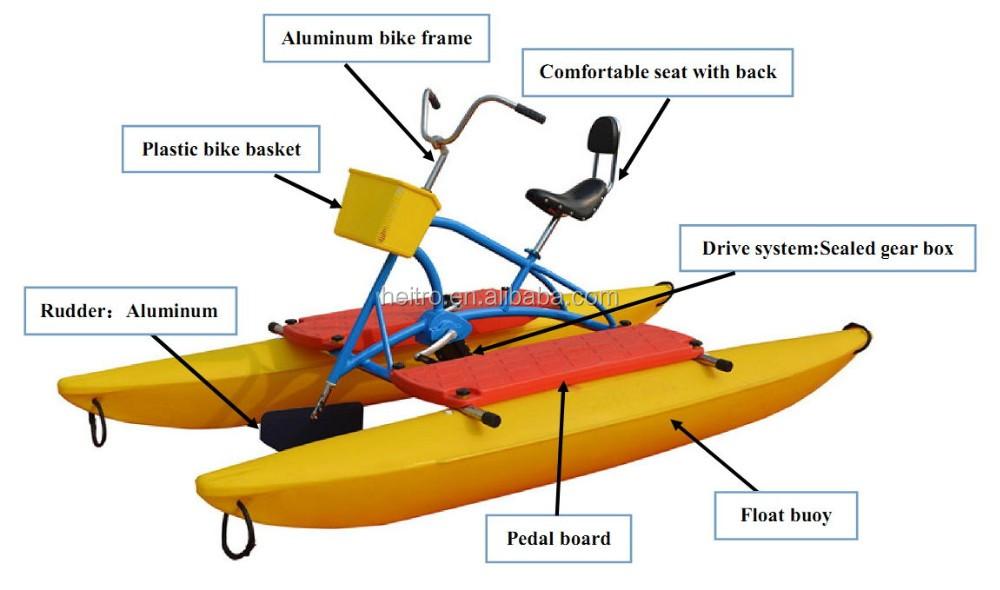 Heitro Polyethylene Funny Water Pedal Bike Water Bike