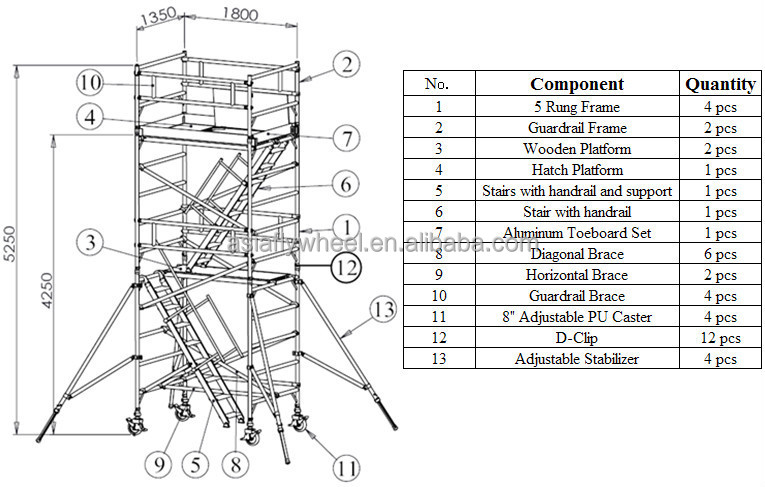 ford f800 brake system