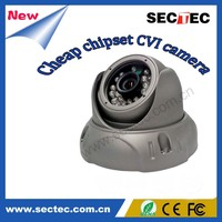 HD CVI Technology and Analog Camera Type CTV